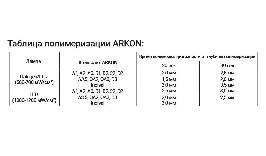 schemat-arkon-07